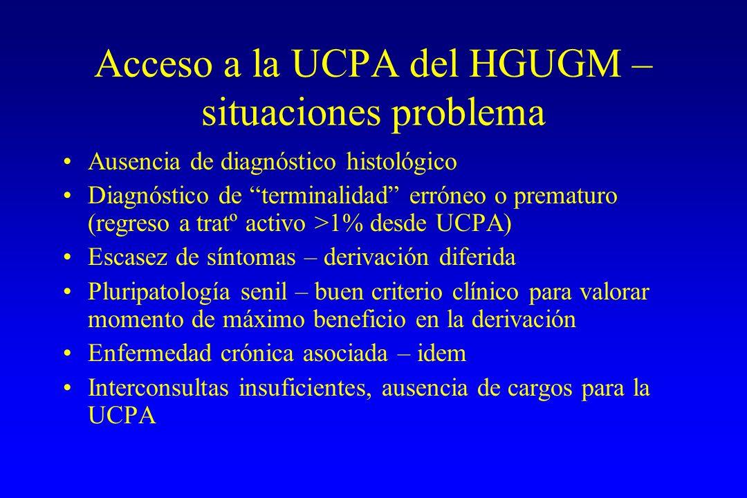 Acceso a la UCPA del HGUGM – situaciones problema Ausencia de diagnóstico histológico Diagnóstico de terminalidad erróneo o prematuro (regreso a tratº