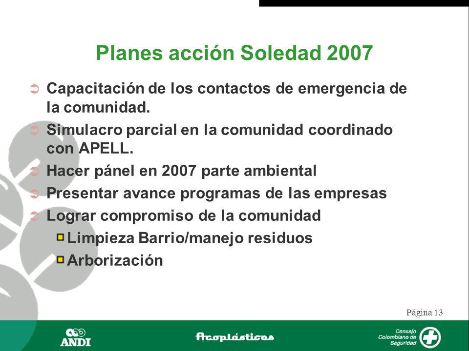 Página 13 Planes acción Soledad 2007 Capacitación de los contactos de emergencia de la comunidad. Simulacro parcial en la comunidad coordinado con APE