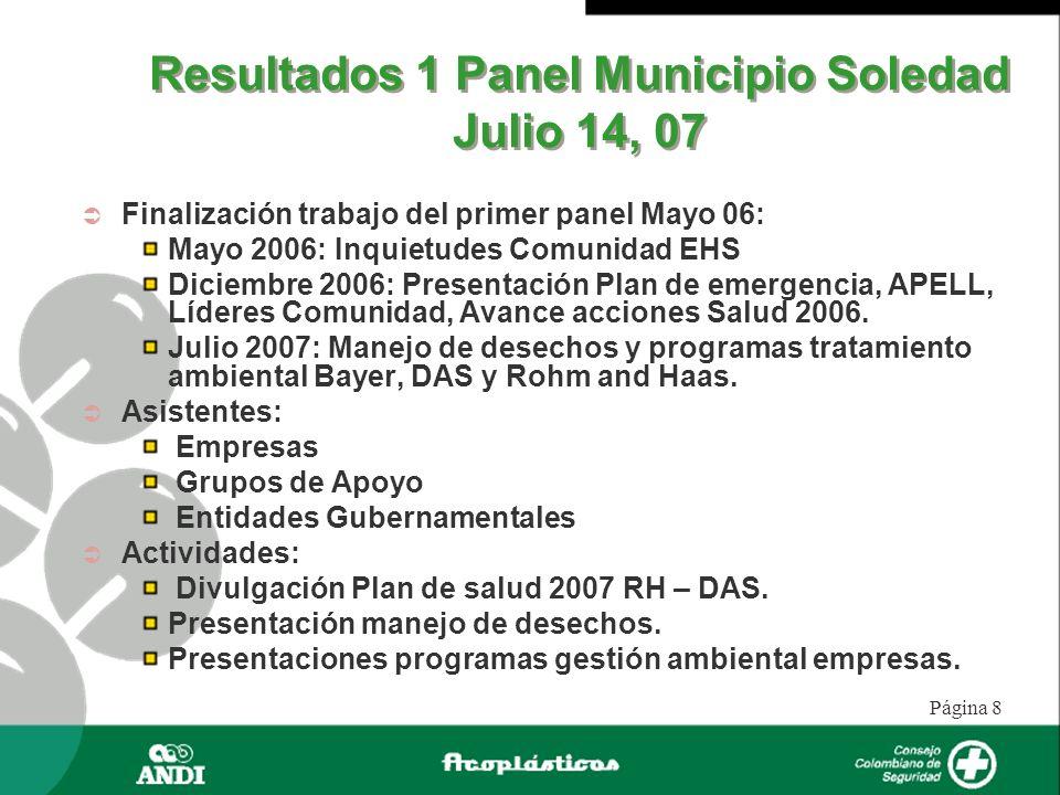 Página 8 Resultados 1 Panel Municipio Soledad Julio 14, 07 Finalización trabajo del primer panel Mayo 06: Mayo 2006: Inquietudes Comunidad EHS Diciemb