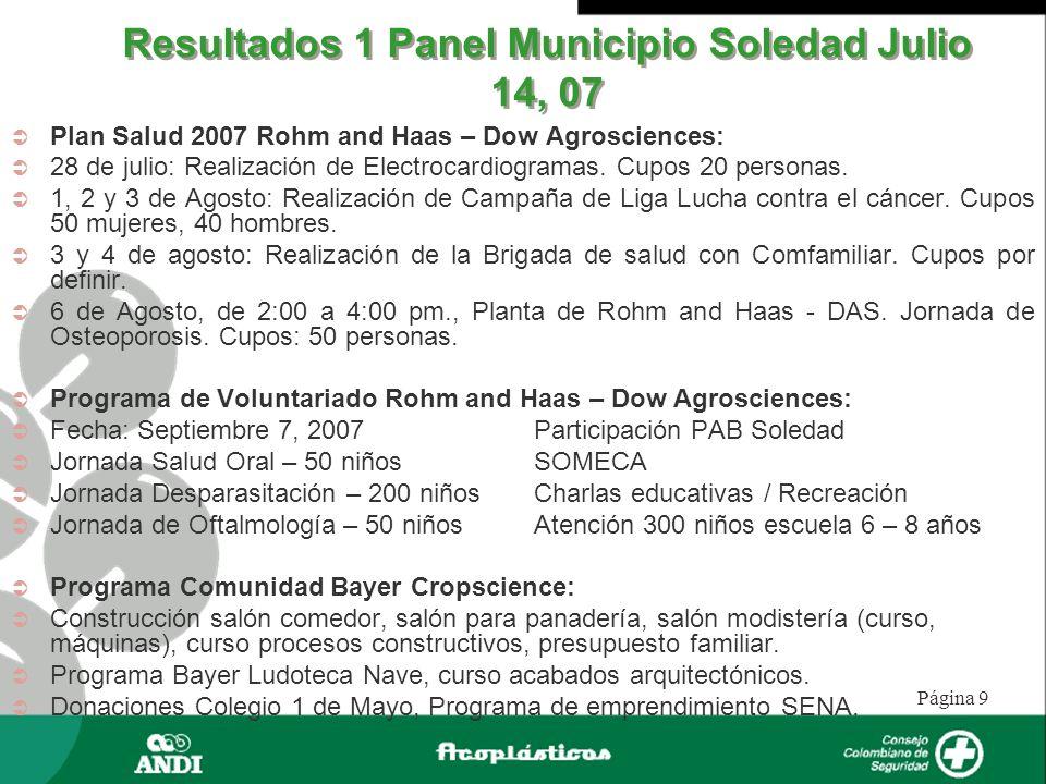 Página 9 Plan Salud 2007 Rohm and Haas – Dow Agrosciences: 28 de julio: Realización de Electrocardiogramas. Cupos 20 personas. 1, 2 y 3 de Agosto: Rea