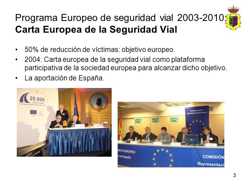3 Programa Europeo de seguridad vial 2003-2010: Carta Europea de la Seguridad Vial 50% de reducción de víctimas: objetivo europeo. 2004: Carta europea