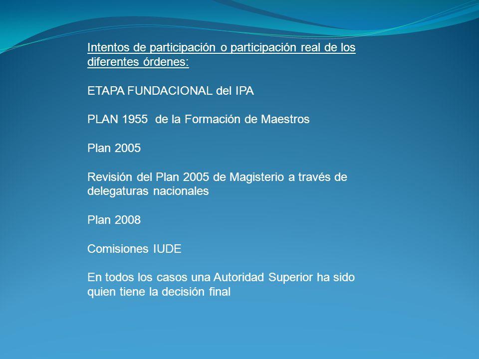 Intentos de participación o participación real de los diferentes órdenes: ETAPA FUNDACIONAL del IPA PLAN 1955 de la Formación de Maestros Plan 2005 Re