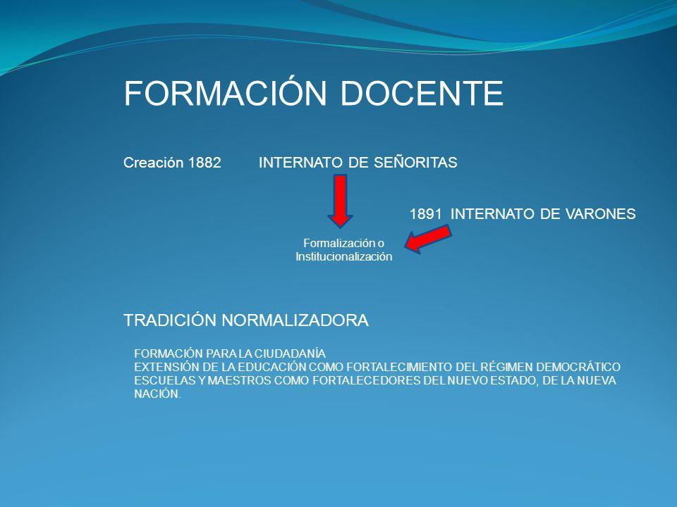 CRECIMIENTO 1951 CREACIÓN DEL INSTITUTO DE PROFESORES ARTIGAS 1962 CREACIÓN DEL INSTITUTO NORMAL DE ENSEÑANZA TÉCNICA PROGRAMA PARA LA FORMACIÓN DE MAESTROS 1955 ESTUDIANTES,DOCENTES Y ESTUDIANTES CREACIÓN DE INSTITUTOS NORMALES EN EL INTERIOR DEL PAÍS Primer proceso participativo