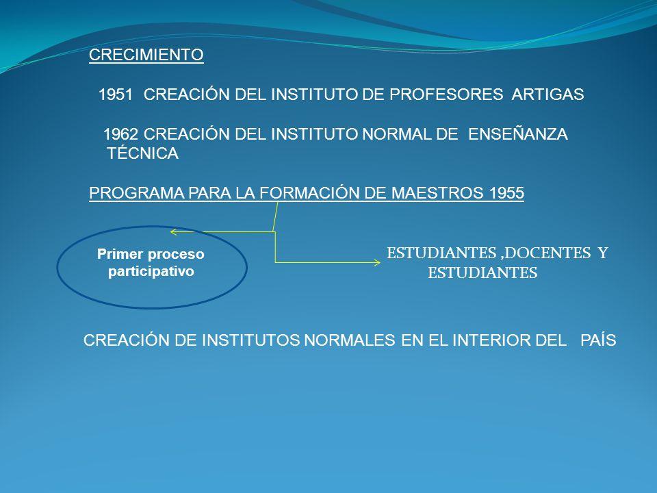 CRECIMIENTO 1951 CREACIÓN DEL INSTITUTO DE PROFESORES ARTIGAS 1962 CREACIÓN DEL INSTITUTO NORMAL DE ENSEÑANZA TÉCNICA PROGRAMA PARA LA FORMACIÓN DE MA