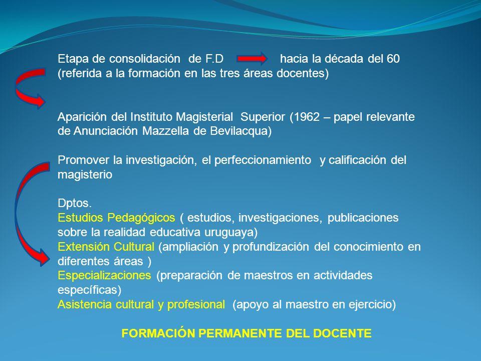 Etapa de consolidación de F.D hacia la década del 60 (referida a la formación en las tres áreas docentes) Aparición del Instituto Magisterial Superior