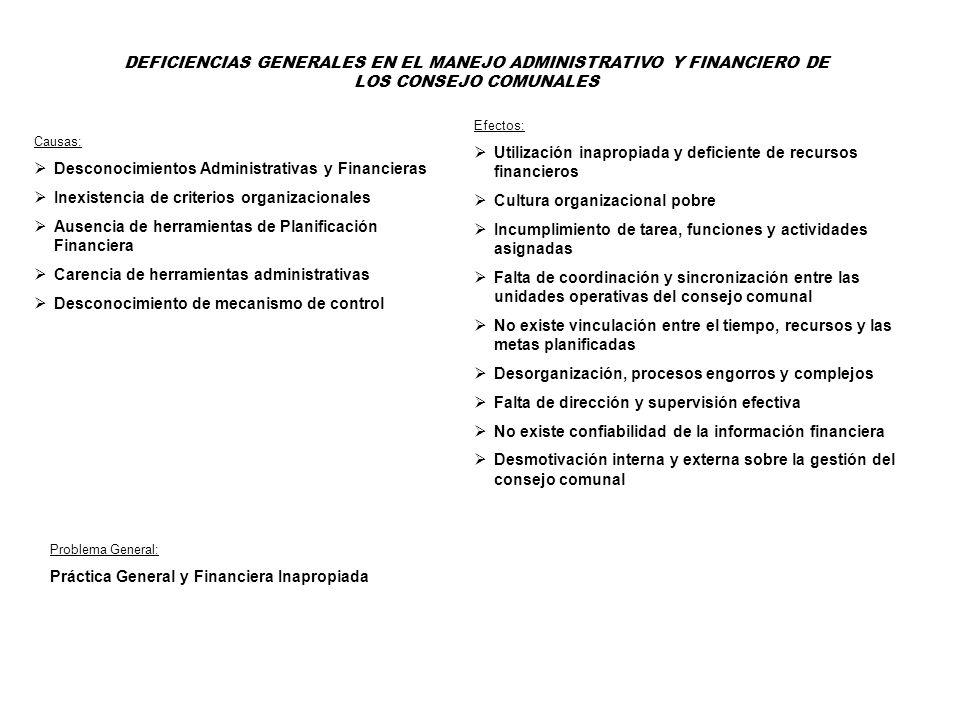 DEFICIENCIAS GENERALES EN EL MANEJO ADMINISTRATIVO Y FINANCIERO DE LOS CONSEJO COMUNALES Causas: Desconocimientos Administrativas y Financieras Inexis
