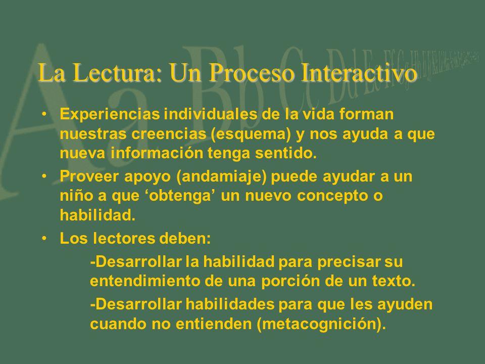 La Lectura: Un Proceso Interactivo Experiencias individuales de la vida forman nuestras creencias (esquema) y nos ayuda a que nueva información tenga sentido.