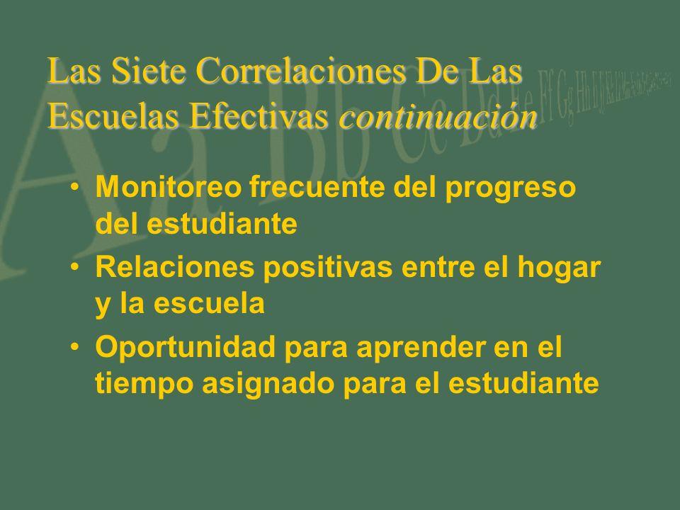 Las Siete Correlaciones De Las Escuelas Efectivas continuación Monitoreo frecuente del progreso del estudiante Relaciones positivas entre el hogar y l