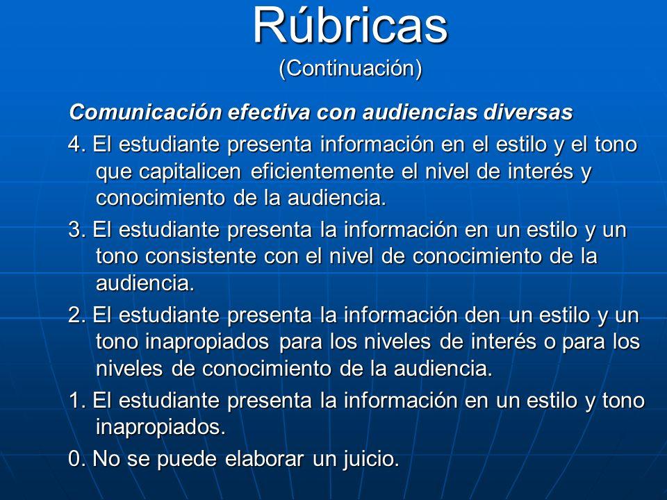 Comunicación efectiva con audiencias diversas 4. El estudiante presenta información en el estilo y el tono que capitalicen eficientemente el nivel de