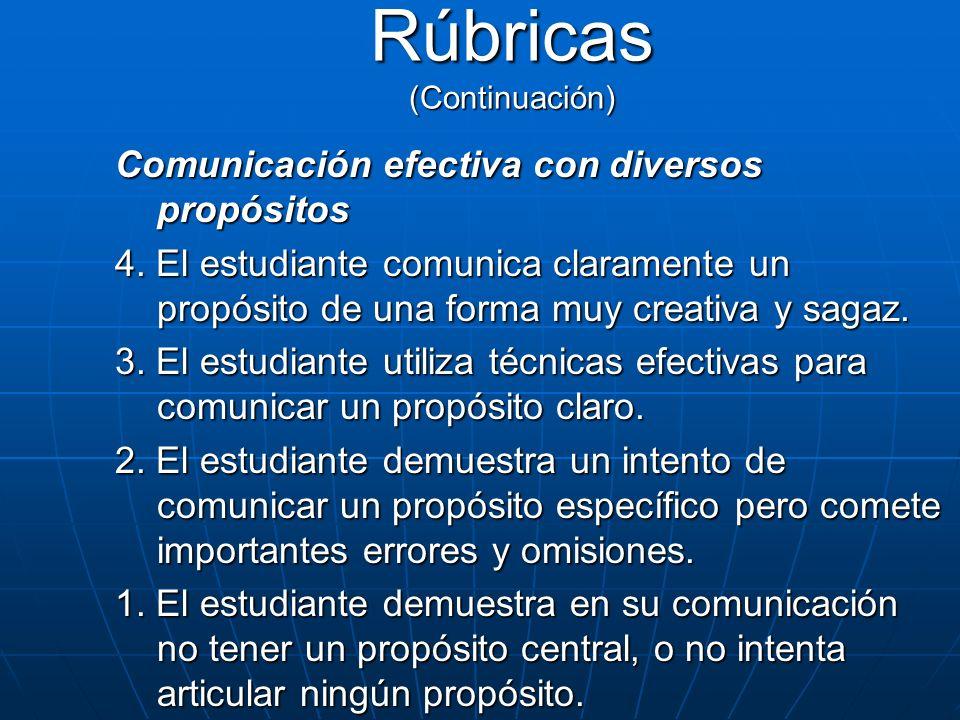 Comunicación efectiva con diversos propósitos 4. El estudiante comunica claramente un propósito de una forma muy creativa y sagaz. 3. El estudiante ut