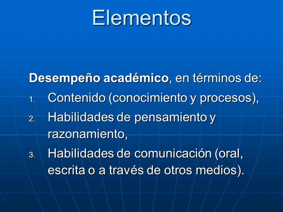 Elementos Desempeño académico, en términos de: 1. Contenido (conocimiento y procesos), 2. Habilidades de pensamiento y razonamiento, 3. Habilidades de