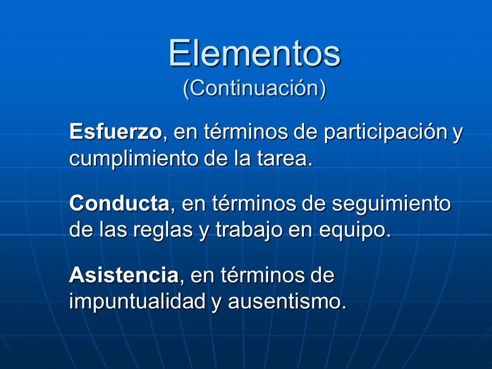 Esfuerzo, en términos de participación y cumplimiento de la tarea. Conducta, en términos de seguimiento de las reglas y trabajo en equipo. Asistencia,