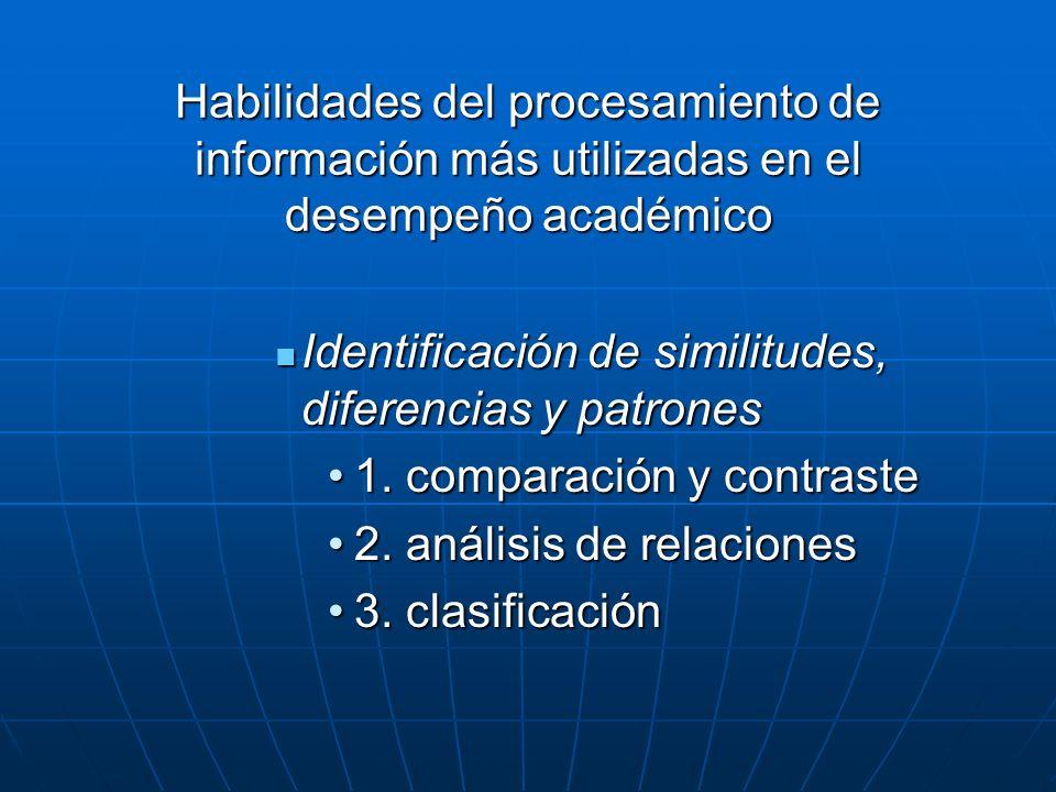 Identificación de similitudes, diferencias y patrones Identificación de similitudes, diferencias y patrones 1. comparación y contraste 1. comparación