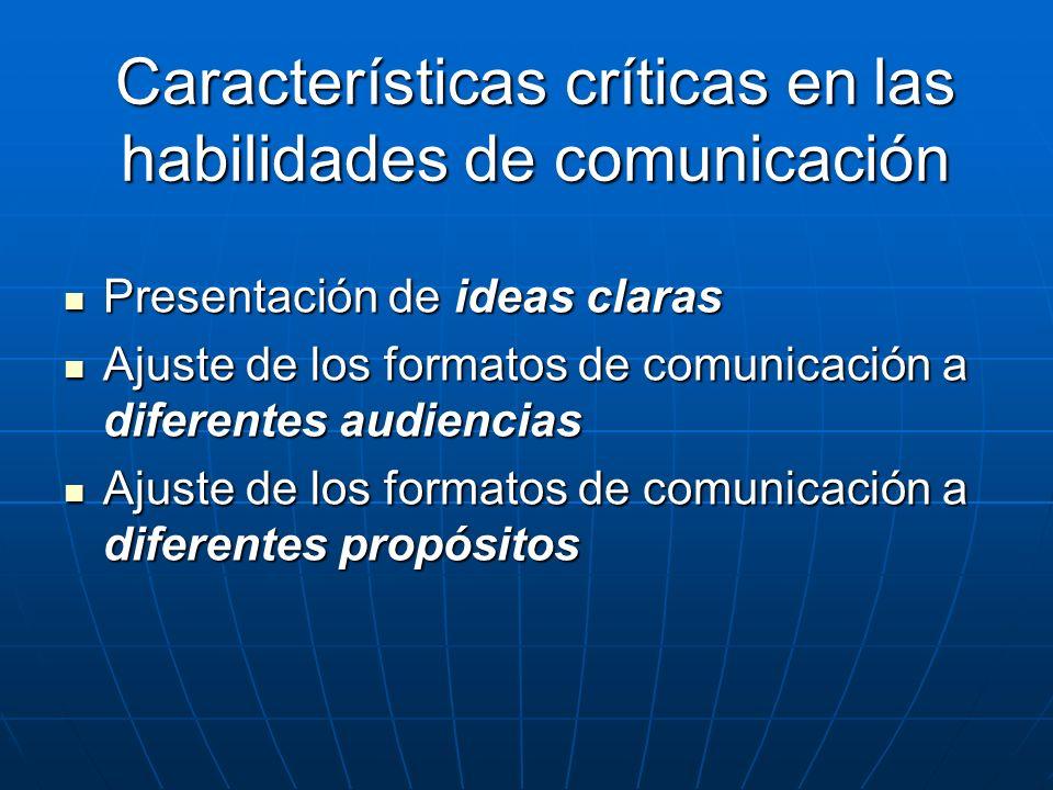 Características críticas en las habilidades de comunicación Presentación de ideas claras Presentación de ideas claras Ajuste de los formatos de comuni