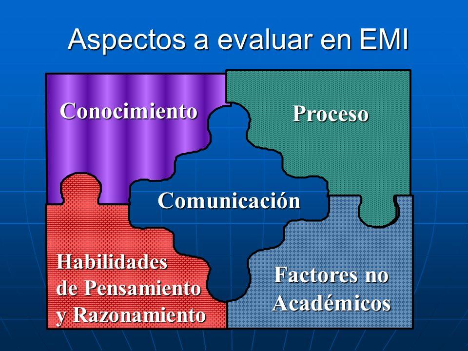 Aspectos a evaluar en EMI Conocimiento Proceso Habilidades de Pensamiento y Razonamiento Factores no Académicos Comunicación