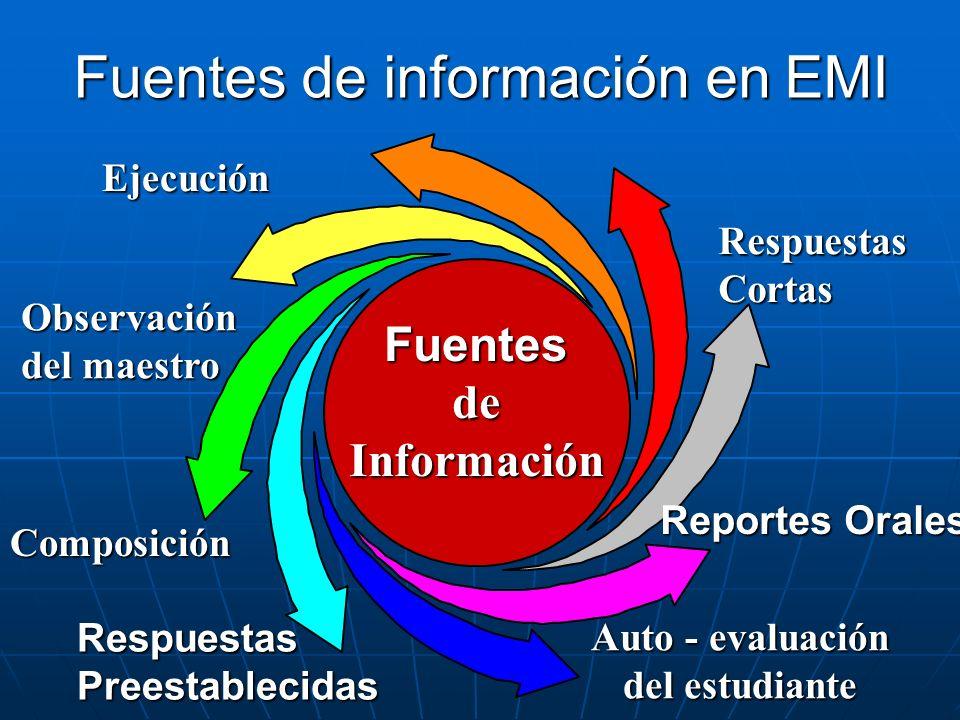 Fuentes de información en EMI RespuestasCortas Reportes Orales Reportes Orales Auto - evaluación del estudiante FuentesdeInformación Ejecución Observa