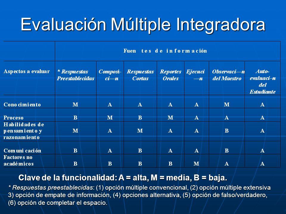 Evaluación Múltiple Integradora Clave de la funcionalidad: A = alta, M = media, B = baja. * Respuestas preestablecidas: (1) opción múltiple convencion