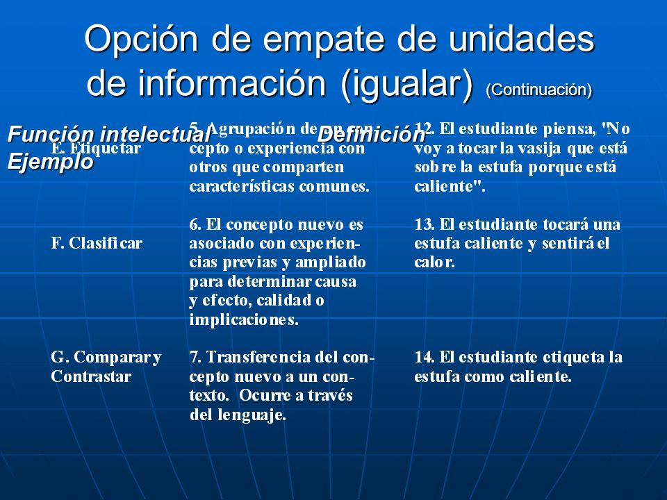 Opción de empate de unidades de información (igualar) (Continuación) Función intelectual Definición Ejemplo