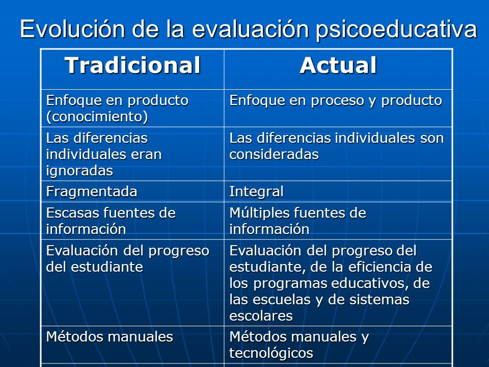 TradicionalActual Enfoque en producto (conocimiento) Enfoque en proceso y producto Las diferencias individuales eran ignoradas Las diferencias individ