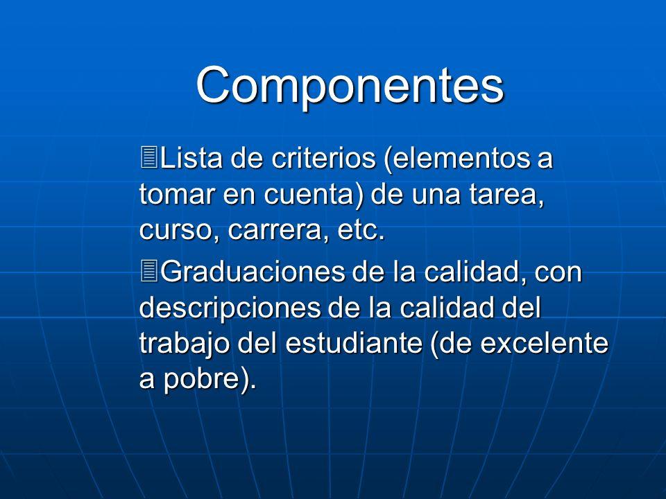 Componentes Lista de criterios (elementos a tomar en cuenta) de una tarea, curso, carrera, etc. Lista de criterios (elementos a tomar en cuenta) de un