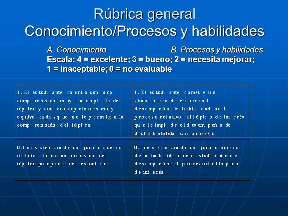 Rúbrica general Conocimiento/Procesos y habilidades A. Conocimiento B. Procesos y habilidades Escala: 4 = excelente; 3 = bueno; 2 = necesita mejorar;
