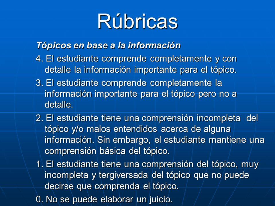 Rúbricas Tópicos en base a la información 4. El estudiante comprende completamente y con detalle la información importante para el tópico. 3. El estud