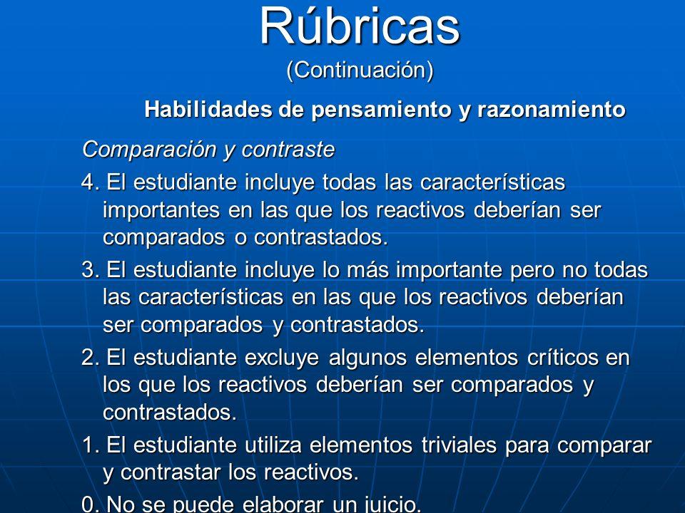 Comparación y contraste 4. El estudiante incluye todas las características importantes en las que los reactivos deberían ser comparados o contrastados