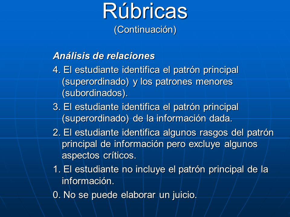 Análisis de relaciones 4. El estudiante identifica el patrón principal (superordinado) y los patrones menores (subordinados). 3. El estudiante identif