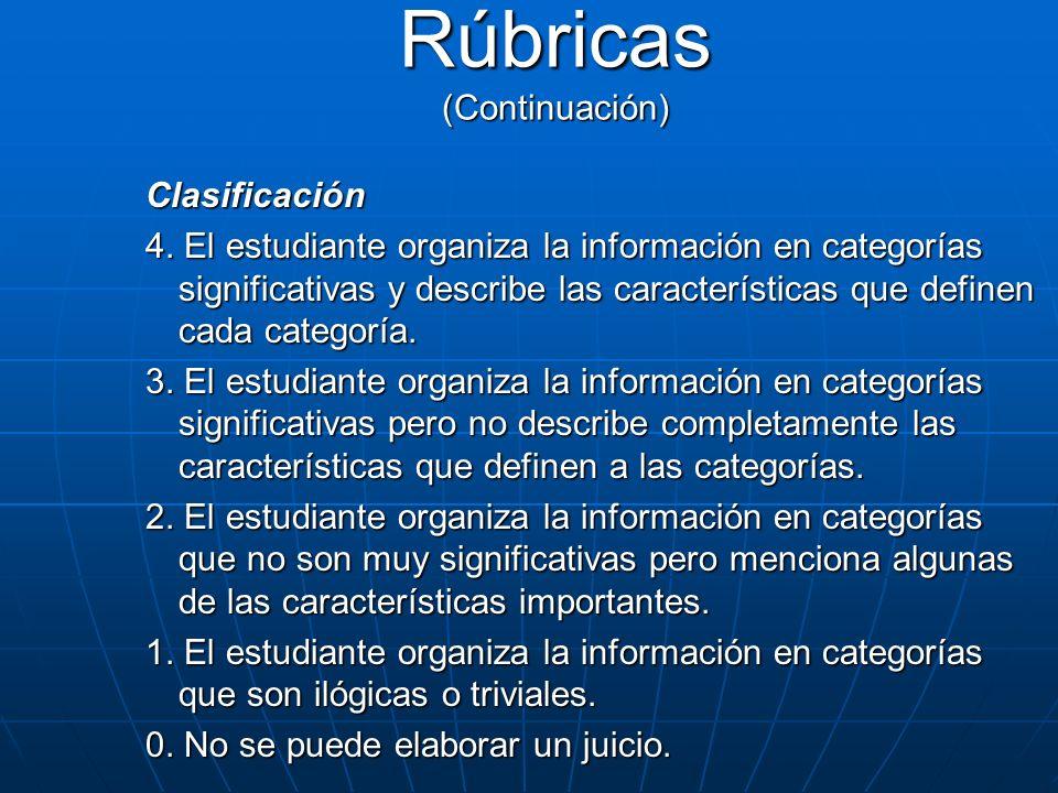 Clasificación 4. El estudiante organiza la información en categorías significativas y describe las características que definen cada categoría. 3. El e