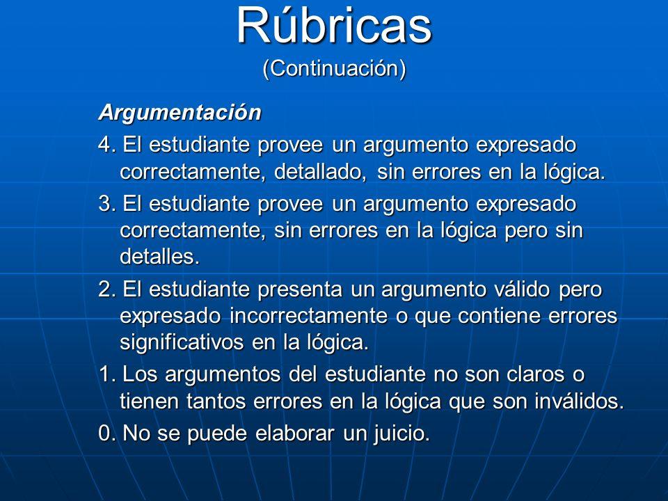 Argumentación 4. El estudiante provee un argumento expresado correctamente, detallado, sin errores en la lógica. 3. El estudiante provee un argumento
