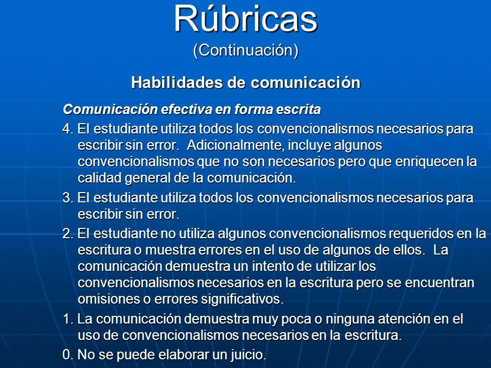 Comunicación efectiva en forma escrita 4. El estudiante utiliza todos los convencionalismos necesarios para escribir sin error. Adicionalmente, incluy