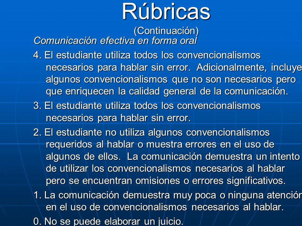 Comunicación efectiva en forma oral 4. El estudiante utiliza todos los convencionalismos necesarios para hablar sin error. Adicionalmente, incluye alg