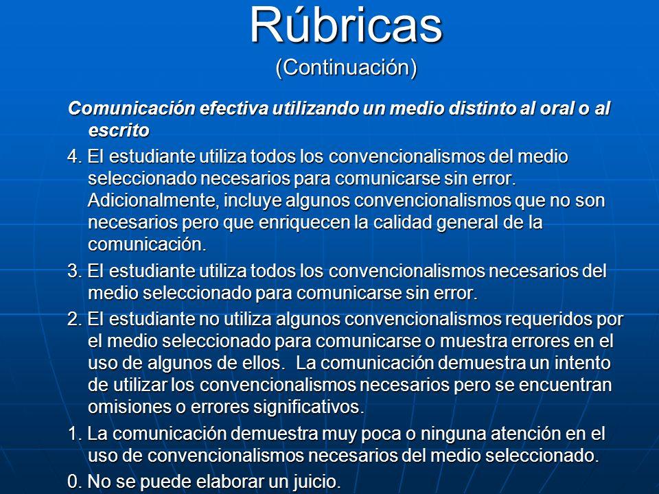 Comunicación efectiva utilizando un medio distinto al oral o al escrito 4. El estudiante utiliza todos los convencionalismos del medio seleccionado ne