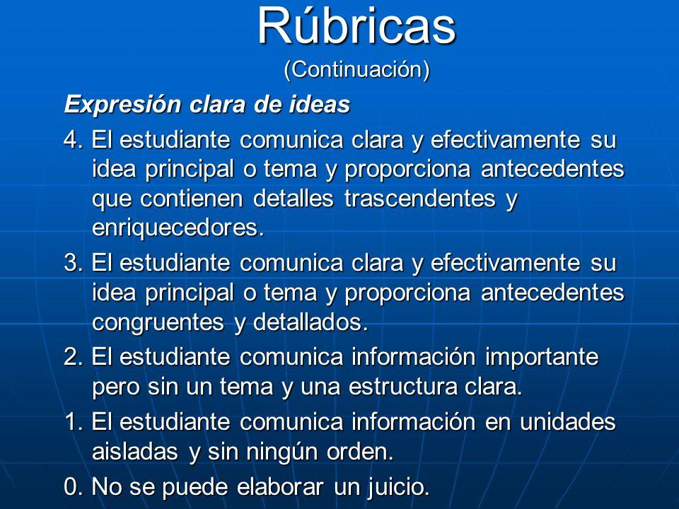 Expresión clara de ideas 4. El estudiante comunica clara y efectivamente su idea principal o tema y proporciona antecedentes que contienen detalles tr