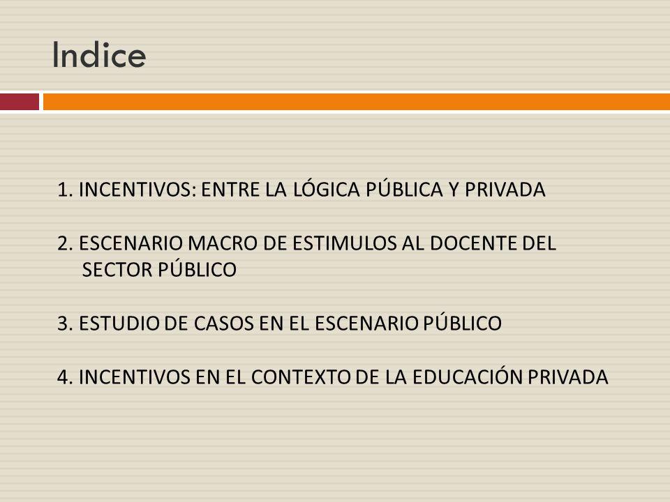 Indice 1. INCENTIVOS: ENTRE LA LÓGICA PÚBLICA Y PRIVADA 2. ESCENARIO MACRO DE ESTIMULOS AL DOCENTE DEL SECTOR PÚBLICO 3. ESTUDIO DE CASOS EN EL ESCENA