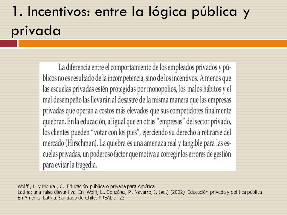 1. Incentivos: entre la lógica pública y privada Wolff, L. y Moura, C. Educación pública o privada para América Latina: una falsa disyuntiva. En Wolff