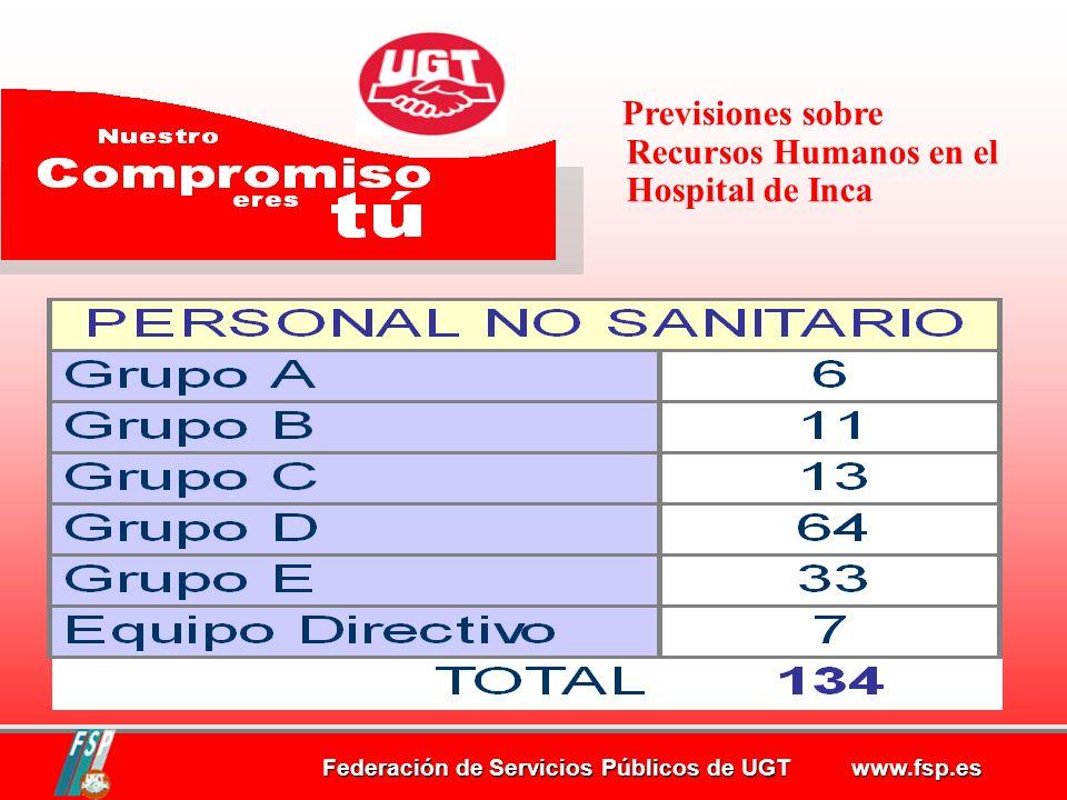 Federación de Servicios Públicos de UGT www.fsp.es Previsiones sobre Recursos Humanos en el Hospital de Inca