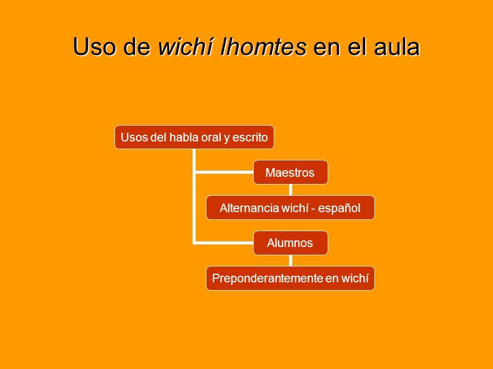 Uso de wichí lhomtes en el aula Usos del habla oral y escrito Maestros Alternancia wichí - español Alumnos Preponderantemente en wichí