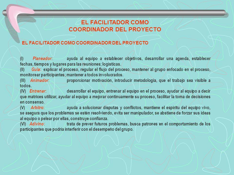 EL FACILITADOR COMO COORDINADOR DEL PROYECTO (I) Planeador : ayuda al equipo a establecer objetivos, desarrollar una agenda, establecer fechas, tiempo