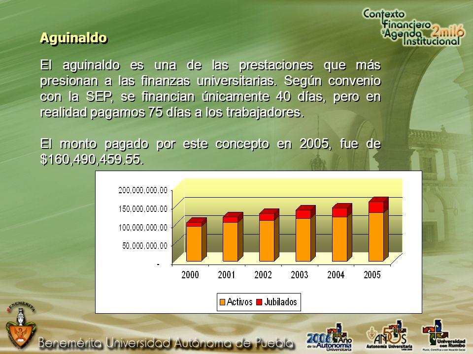 Aguinaldo El aguinaldo es una de las prestaciones que más presionan a las finanzas universitarias.