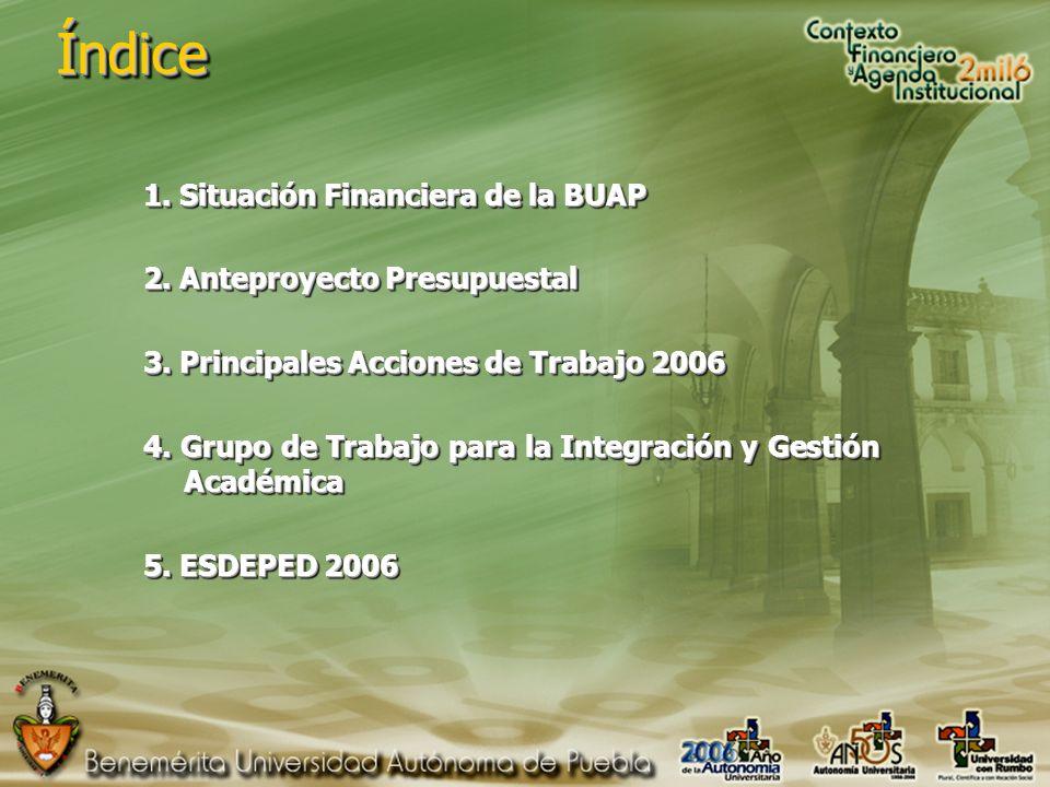 ÍndiceÍndice 1. Situación Financiera de la BUAP 2.