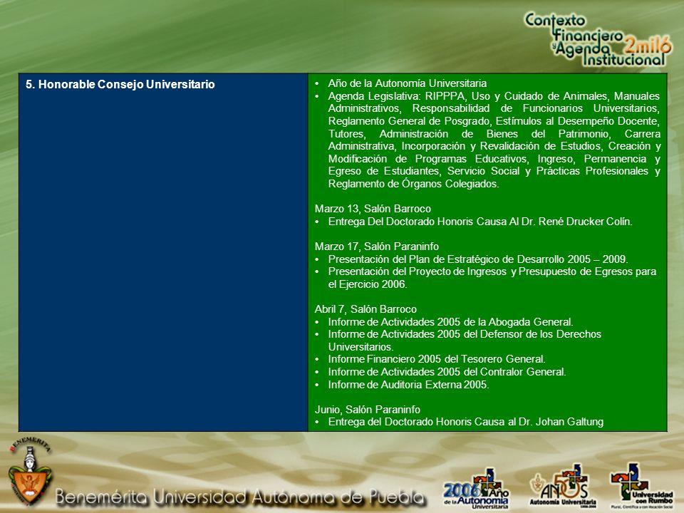 5. Honorable Consejo Universitario Año de la Autonomía Universitaria Agenda Legislativa: RIPPPA, Uso y Cuidado de Animales, Manuales Administrativos,