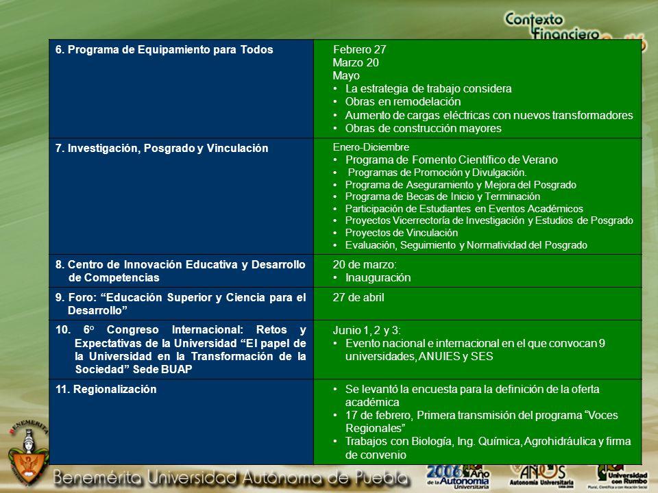 6. Programa de Equipamiento para TodosFebrero 27 Marzo 20 Mayo La estrategia de trabajo considera Obras en remodelación Aumento de cargas eléctricas c