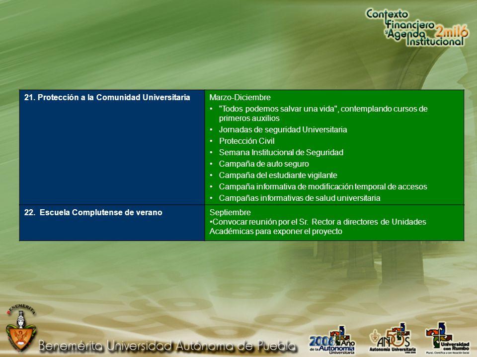 21. Protección a la Comunidad UniversitariaMarzo-Diciembre