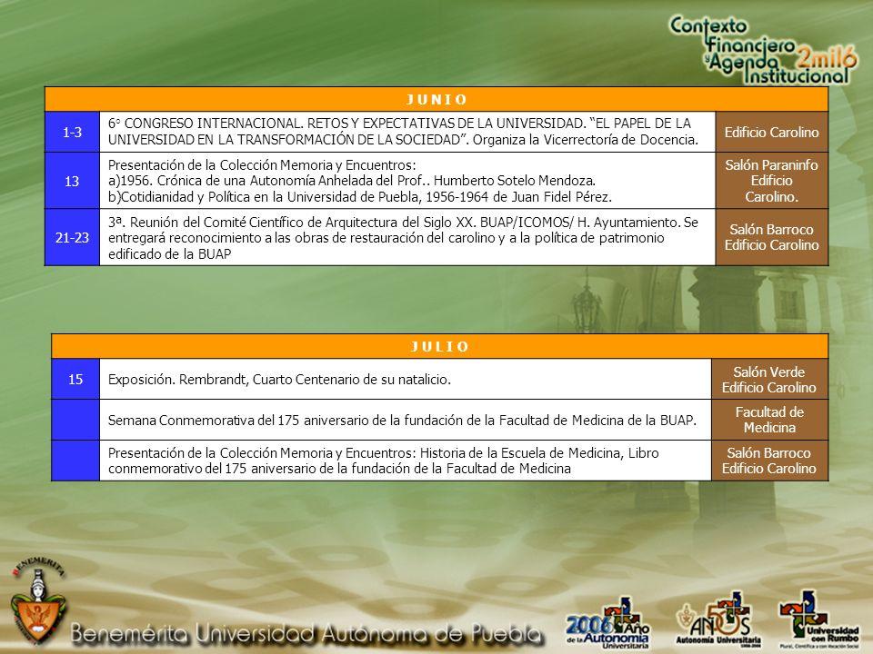 J U N I O 1-3 6° CONGRESO INTERNACIONAL. RETOS Y EXPECTATIVAS DE LA UNIVERSIDAD.