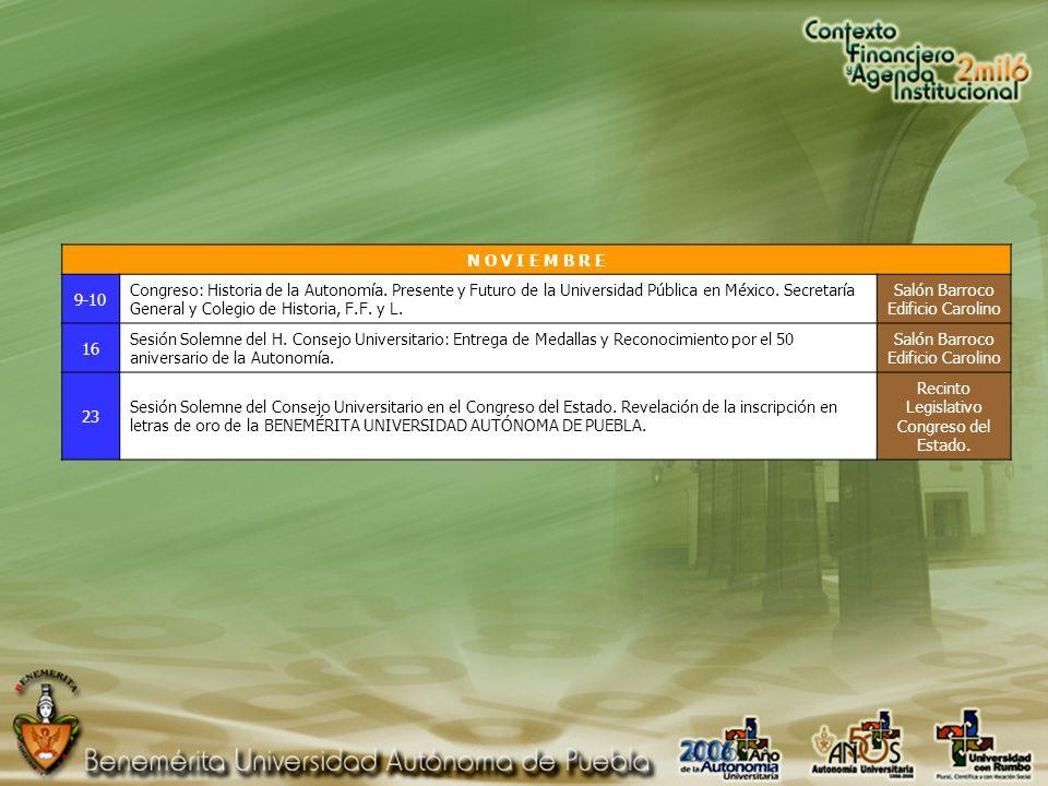 N O V I E M B R E 9-10 Congreso: Historia de la Autonomía.