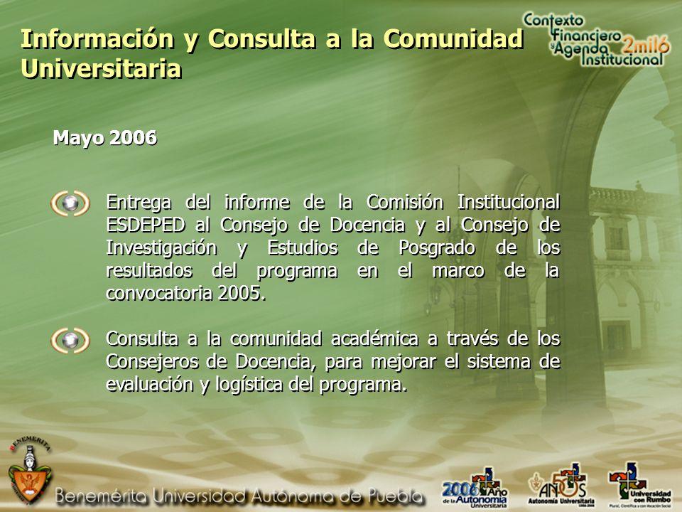 Información y Consulta a la Comunidad Universitaria Entrega del informe de la Comisión Institucional ESDEPED al Consejo de Docencia y al Consejo de Investigación y Estudios de Posgrado de los resultados del programa en el marco de la convocatoria 2005.
