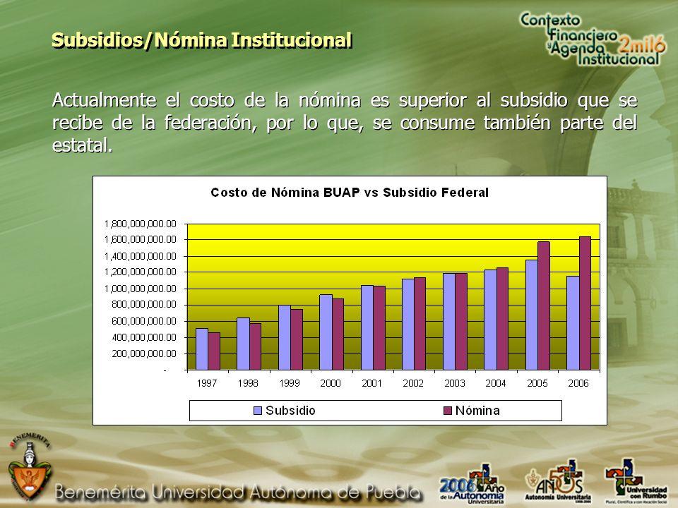 Actualmente el costo de la nómina es superior al subsidio que se recibe de la federación, por lo que, se consume también parte del estatal.