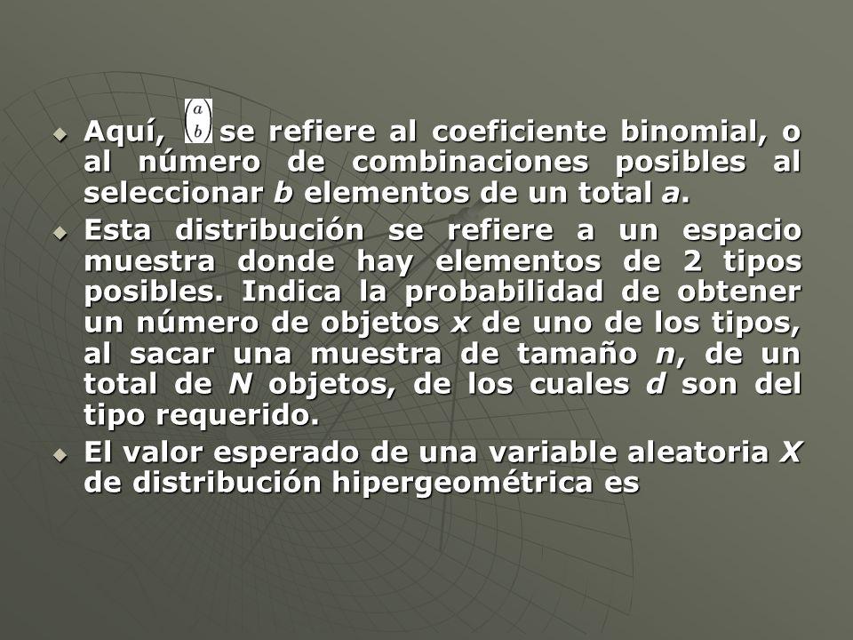 Aquí, se refiere al coeficiente binomial, o al número de combinaciones posibles al seleccionar b elementos de un total a. Aquí, se refiere al coeficie
