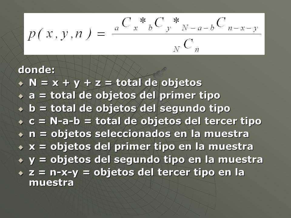 donde: N = x + y + z = total de objetos N = x + y + z = total de objetos a = total de objetos del primer tipo a = total de objetos del primer tipo b = total de objetos del segundo tipo b = total de objetos del segundo tipo c = N-a-b = total de objetos del tercer tipo c = N-a-b = total de objetos del tercer tipo n = objetos seleccionados en la muestra n = objetos seleccionados en la muestra x = objetos del primer tipo en la muestra x = objetos del primer tipo en la muestra y = objetos del segundo tipo en la muestra y = objetos del segundo tipo en la muestra z = n-x-y = objetos del tercer tipo en la muestra z = n-x-y = objetos del tercer tipo en la muestra